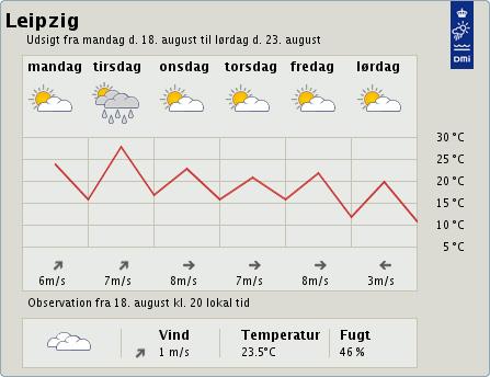 Leipzig vejrudsigt