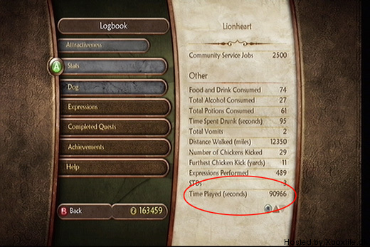 Fable 2 stats